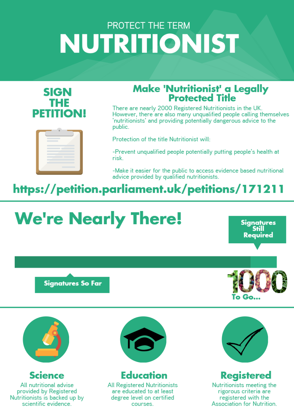 Petition Infographic