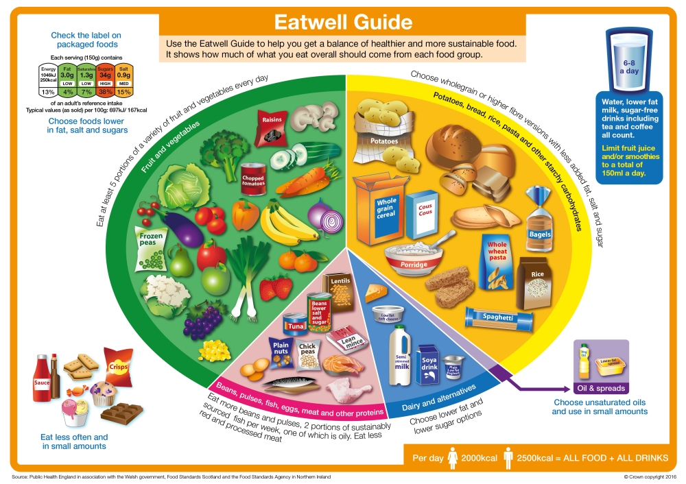 eat well 1